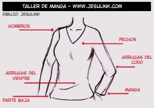 Taller de Manga - Tutorial completo sobre cómo dibujar ropa f53f7650222